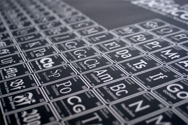 Periodic table typefaces genius posters pinterest periodic table typefaces genius urtaz Gallery