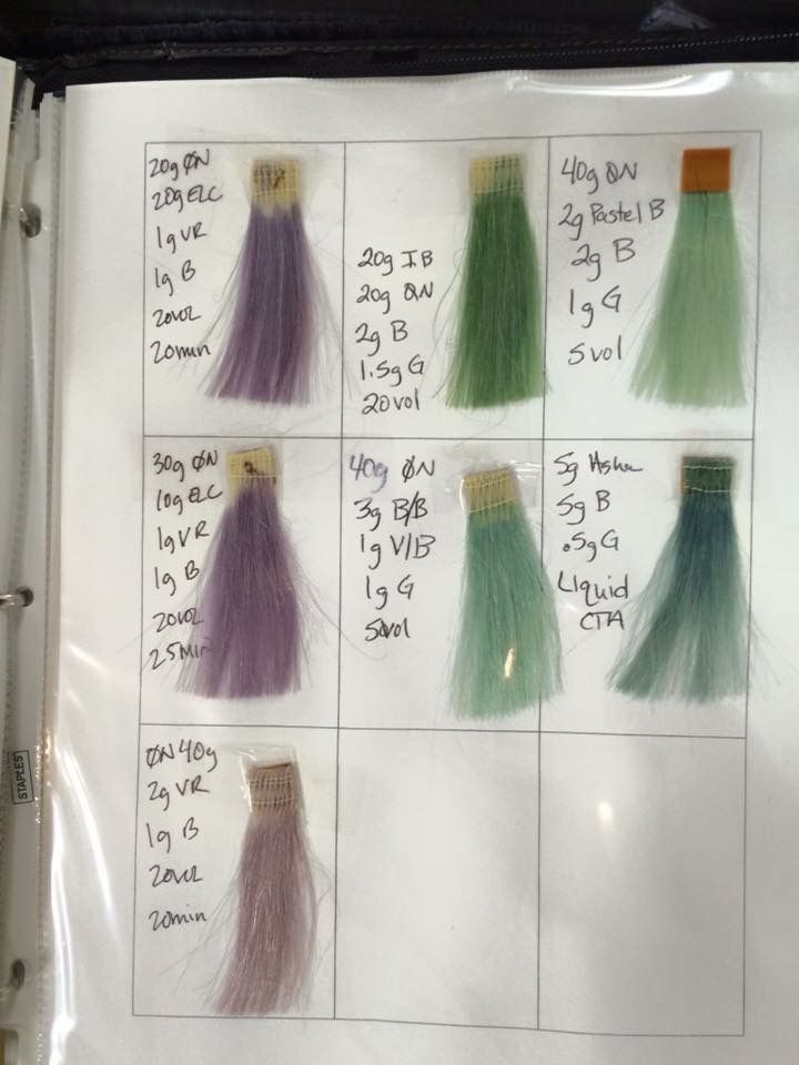 Pin By Lauren Zhuo On Aveda Aveda Color Aveda Hair Color Blue Green Hair