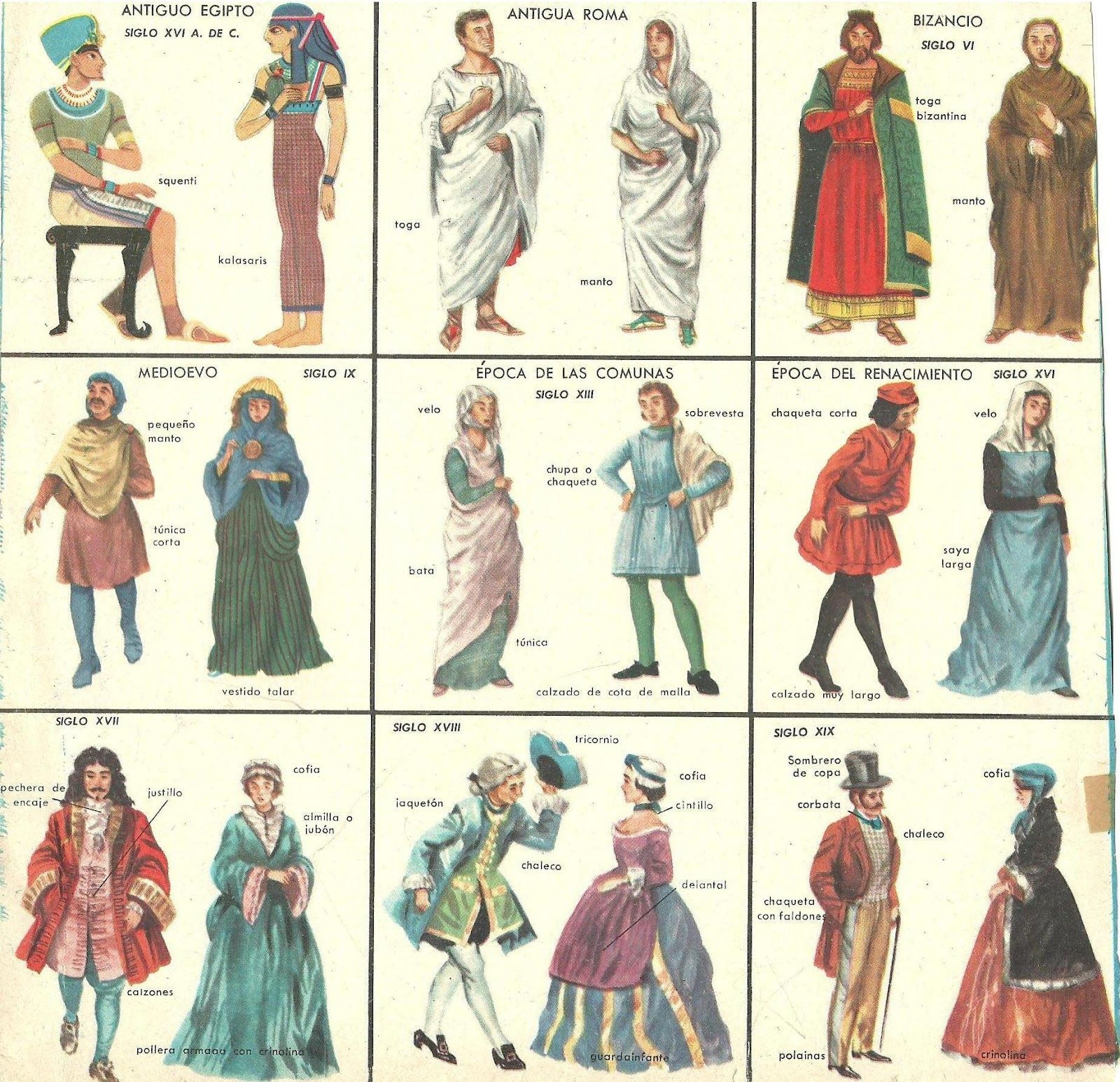 Historia a través del vestido