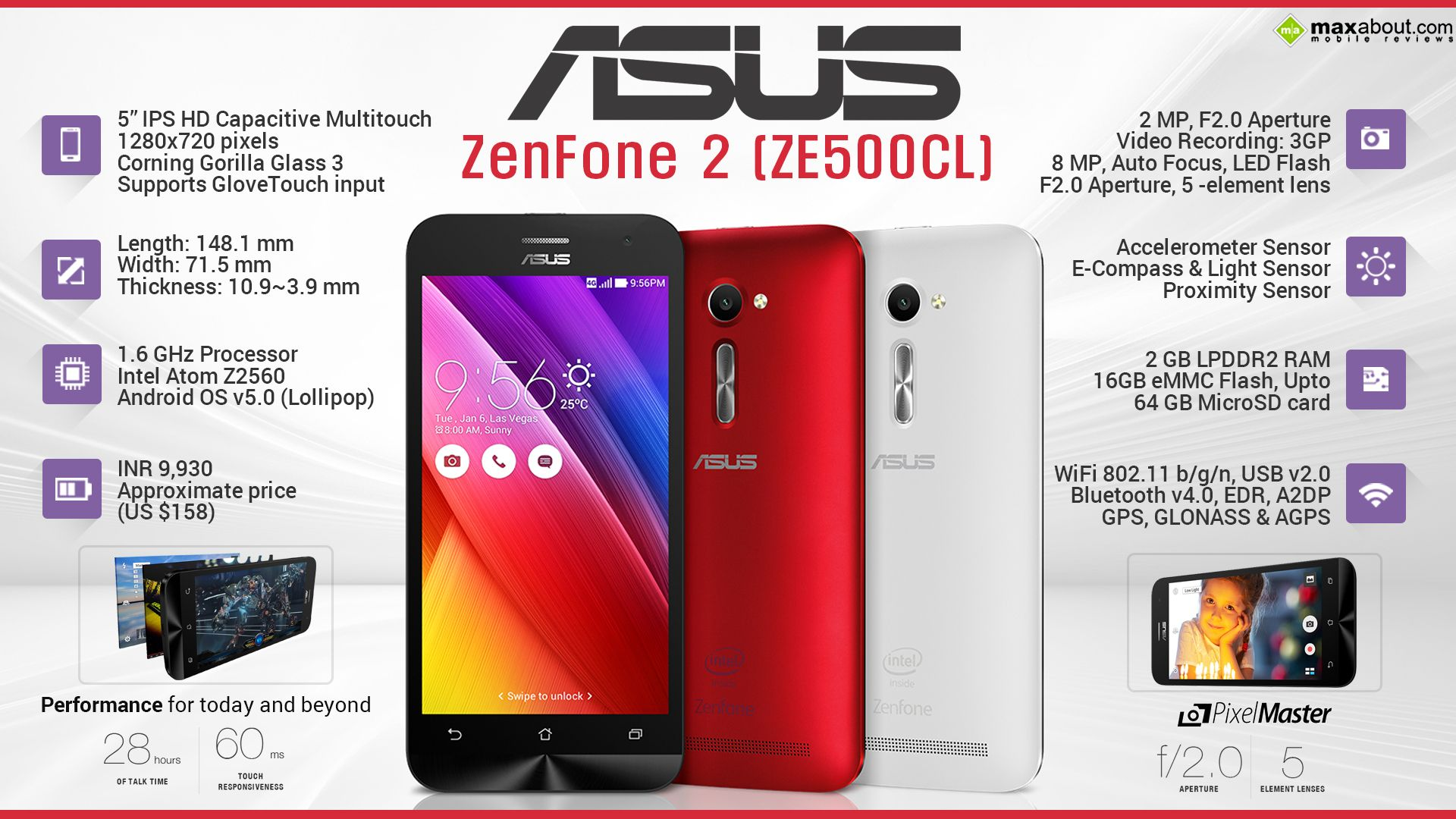 Hd wallpaper for android 5 5 inch - Asus Zenfone 2 Ze500cl With 5 Inch Hd Display 1 6ghz Intel Atom