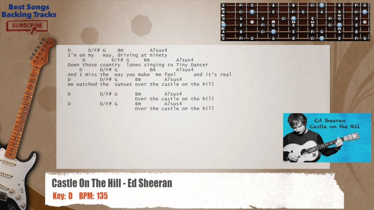 Castle On The Hill Ed Sheeran Guitar Backing Track With Chords And Lyrics