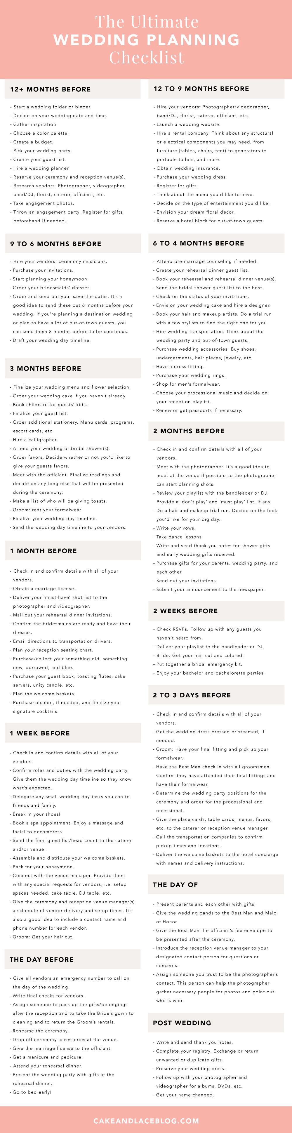 The Ultimate Wedding Planning Checklist From Cake And Lace Plan Your Weddi Wedding Planning List Wedding Planning Schedule Ultimate Wedding Planning Checklist