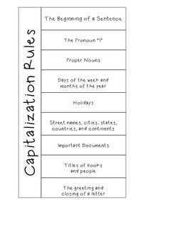 Capitalization rules foldable capitalization rules students and box spiritdancerdesigns Choice Image