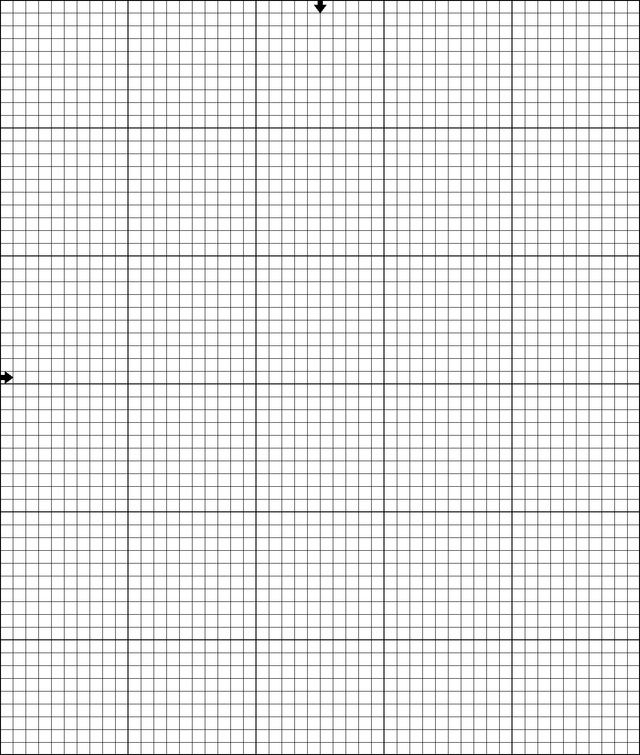 Free Cross Stitch Pattern   Happy Birthday Cake: Blank Cross Stitch Graph  [50 Wide
