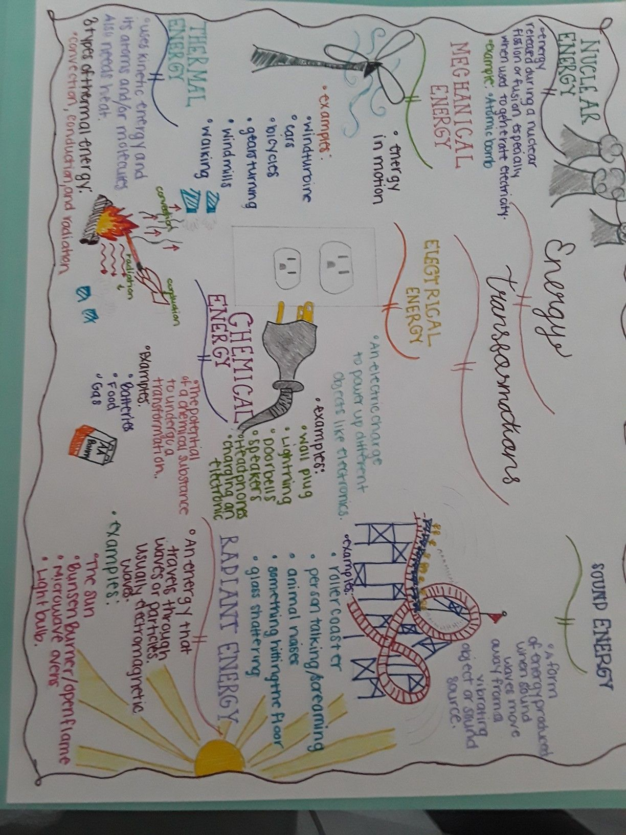 Energy Transformation One Pager Avid Style Middle School Science Electron Transport Chain On 2 Drawing Force Diagrams Worksheet Answers