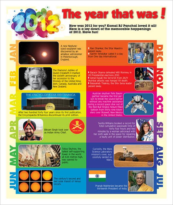 Kids Newspaper Template u2013 11+ Free PSD, Indesign, EPS Documents - newspaper templates for kids