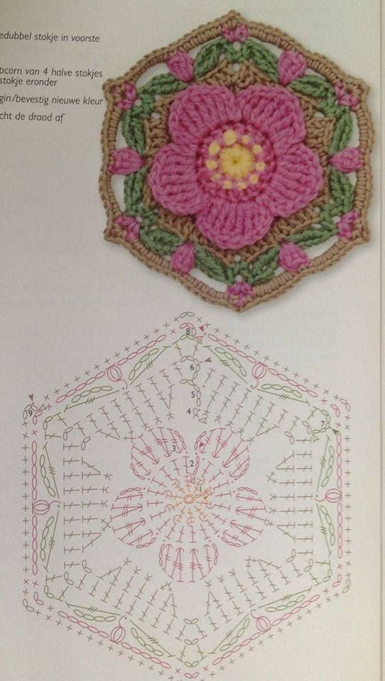 Pin von Margarita Corchado auf crochet hexagon,octagon and circles ...