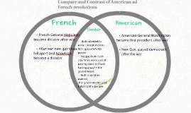compare and contrast of american ad french revolutions by