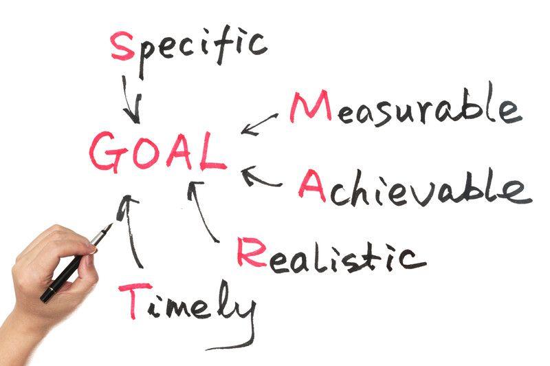 goals goal setting - Google-søk