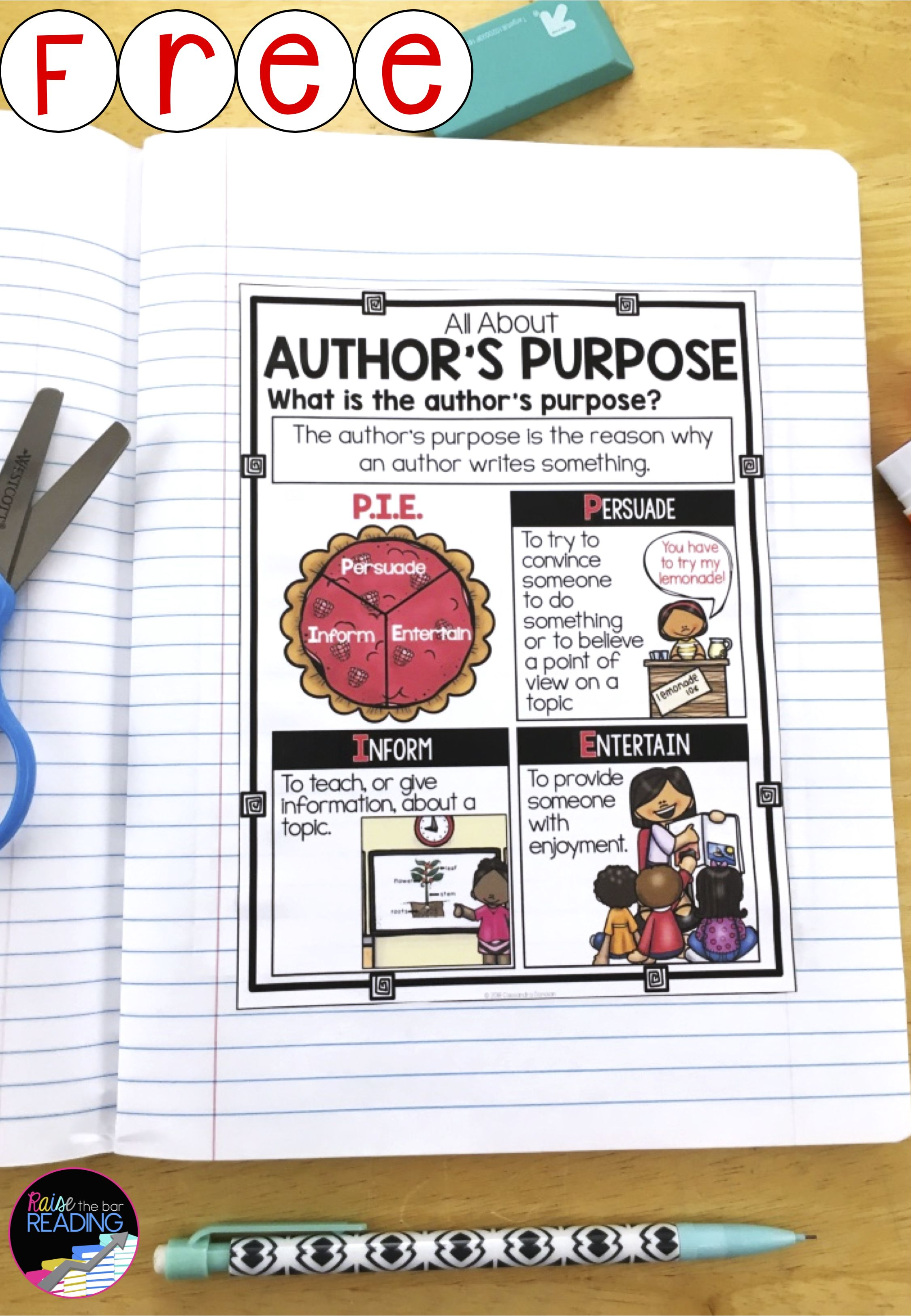Free Nonfiction Poster Author S Purpose Poster Author S Purpose Anchor Chart Authors Purpose Authors Purpose Anchor Chart Authors Purpose Anchor [ 3250 x 2250 Pixel ]