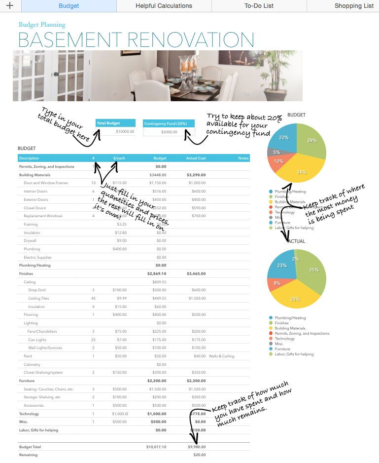 Renovation Checklist Template Home Renovation Costs Calculator