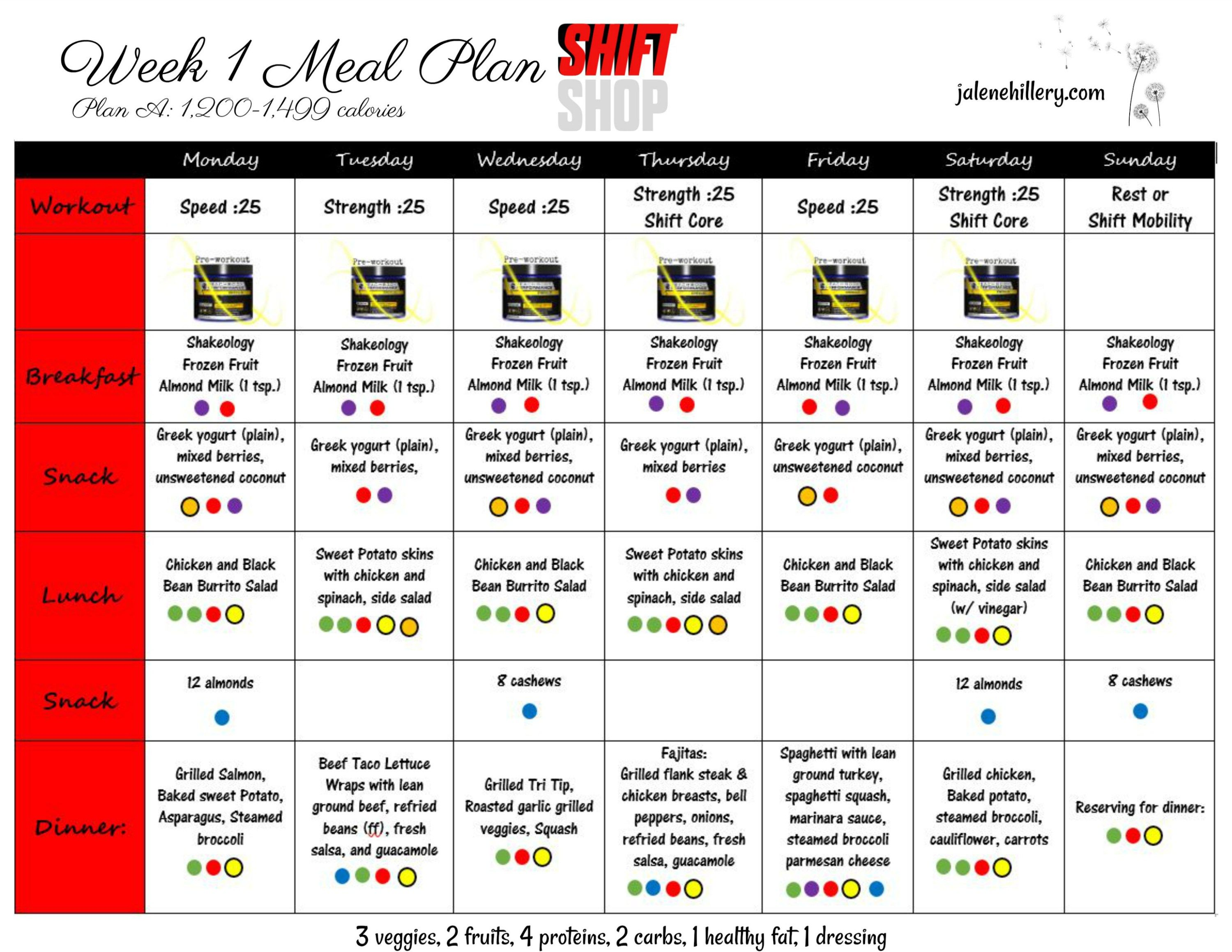 shift shop and week 1 meal plan jalene hillery jalene s family
