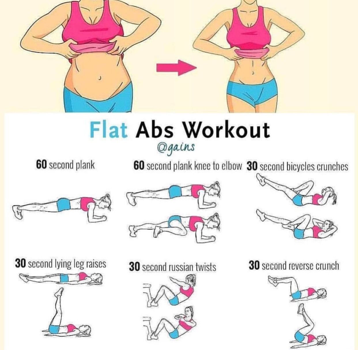 Flat ab | Flat abs workout, Abs workout, Workout
