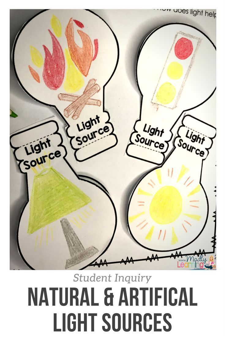 Help Your Grade 4 Students To Learn The Difference Between Natural And Artificial Light Sources With This Th Light Science First Grade Science Light Activities [ 1102 x 735 Pixel ]