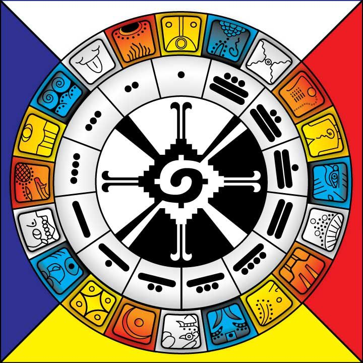 In The Symbolism Of The Mayan Calendar The Colors Red White Blue