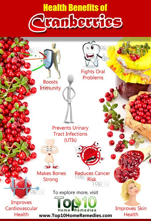 Cranberries Images And Benefits