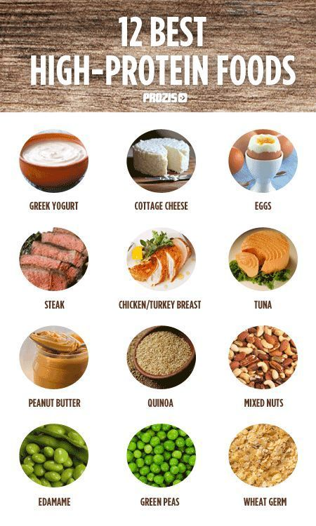 High protein snacks for muscle growth
