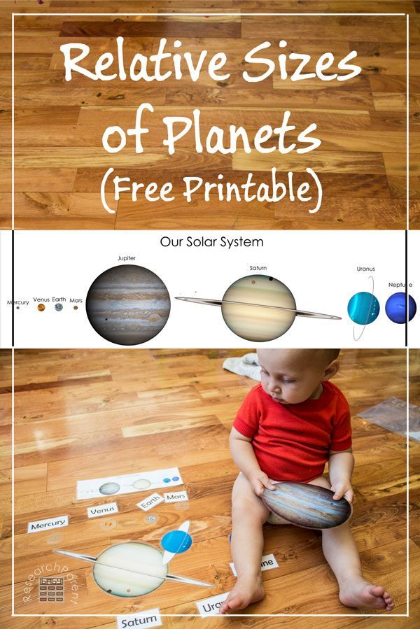 Free Printable Astronomy Activity Showing How Small Planet Earth Is Relative To The Gas Giants In Our Solar System