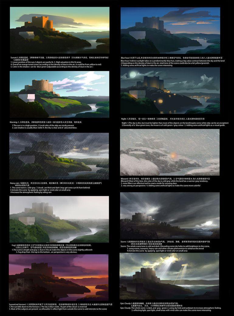 Mode Note By Luulala Deviantart Com On Deviantart Environment Concept Art Digital Painting Landscape Concept