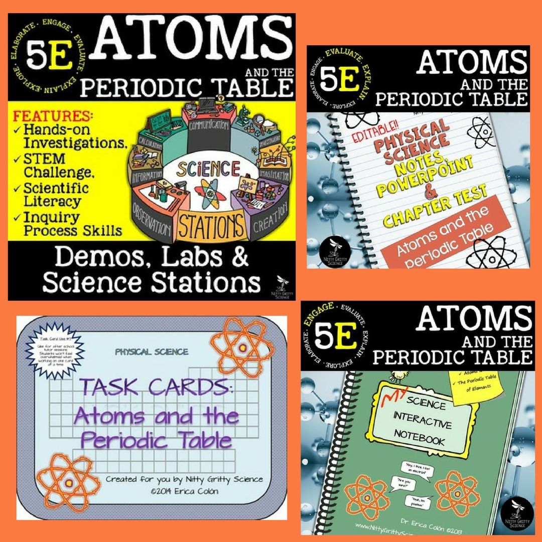 Atoms And The Periodic Table Of Elements Physical Science