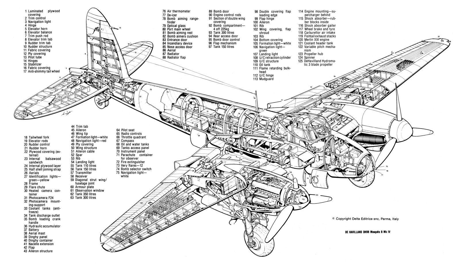Pin by Michael Roskam on cutaway | Cutaway, Bomber plane