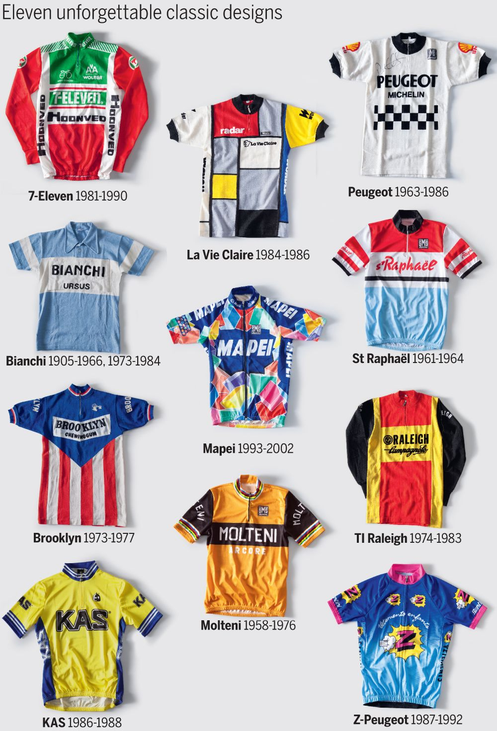 b6166193f Eleven unforgettable pro cycling jerseys......A look at the peloton s most  iconic jerseys --- (video)
