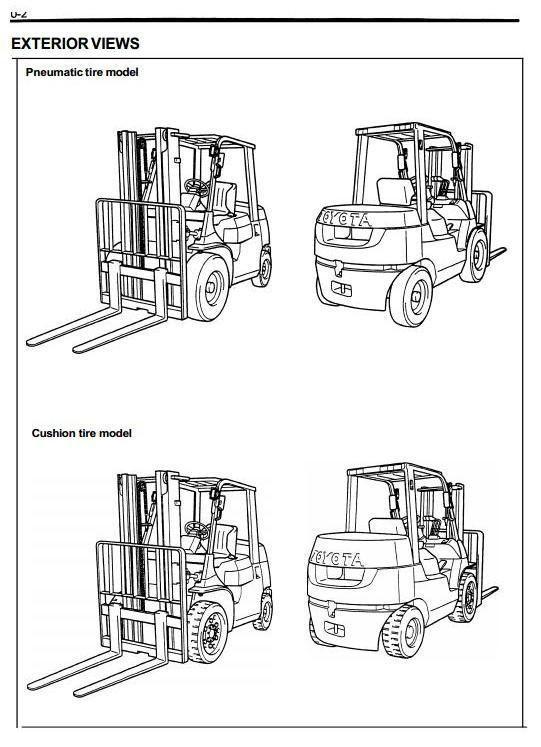 toyota forklift 7fgu17fdu35 80 series and 7fgcu35 70 series rh pinterest com Toyota Forklift Wiring Schematics Toyota Forklift Part Numbers