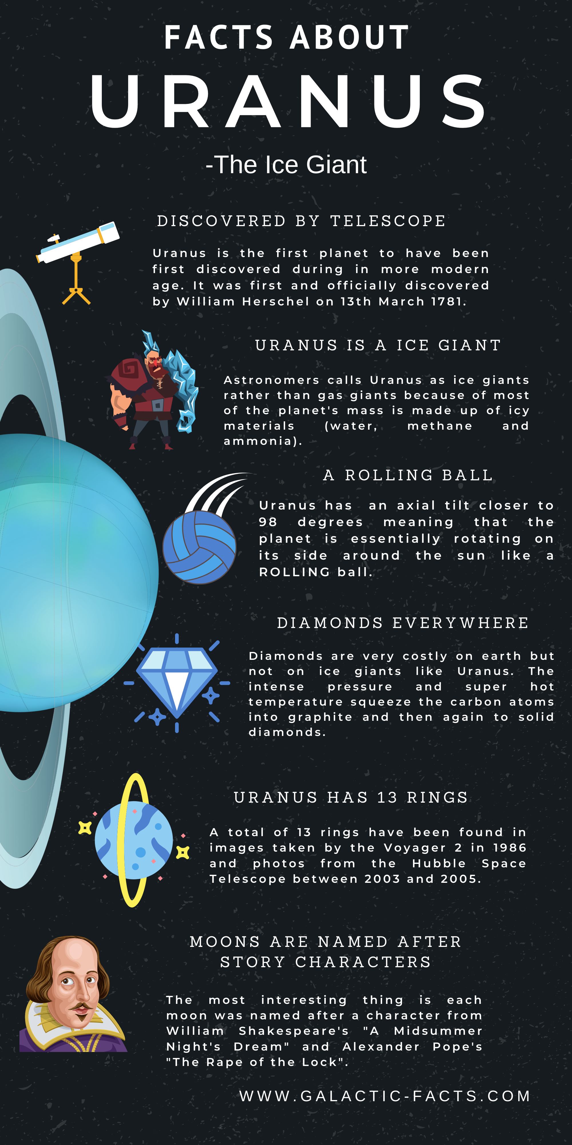 Facts About Urinteresting Urfacts And