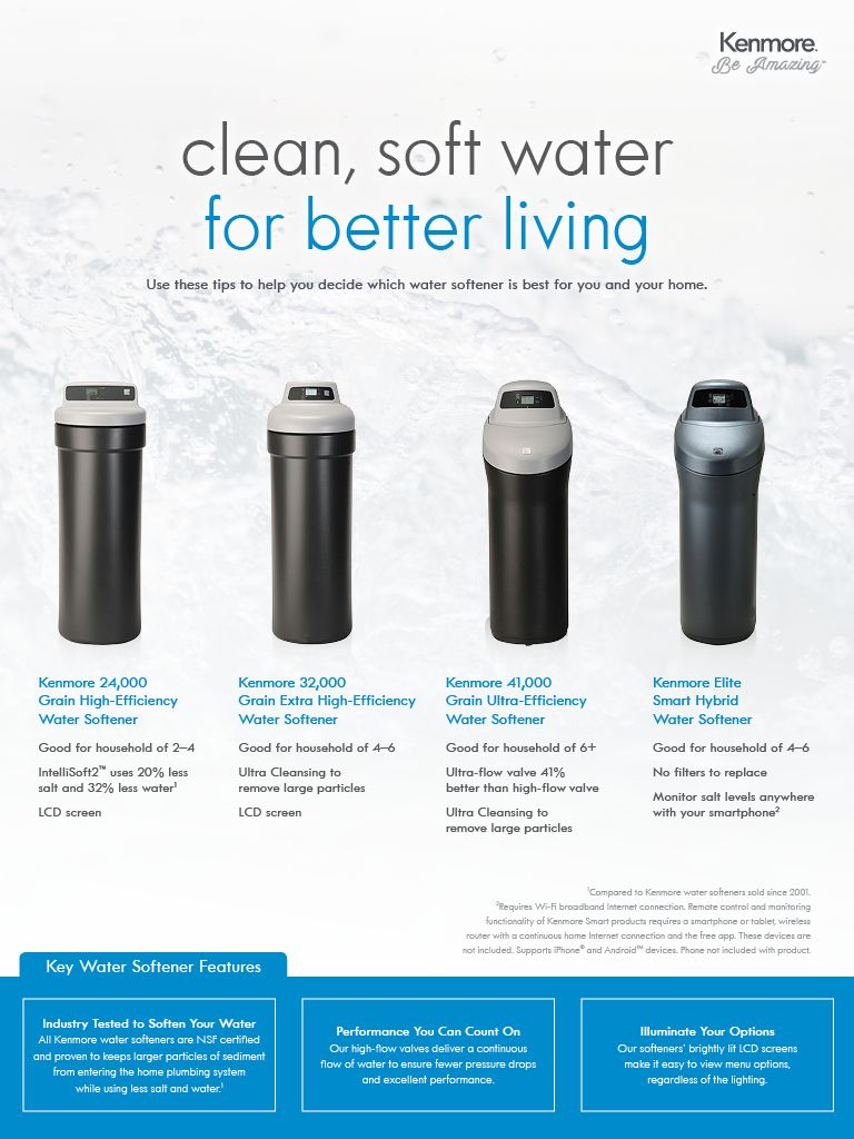 The Hard Truth Kenmore Water Softener Buying Guide Water Softener Spring Cleaning Hacks Softener