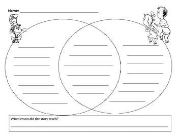 Cat in the hat venn diagram student teaching pinterest venn use this quirky venn diagram worksheet to compare points of view from dr seuss ccuart Choice Image