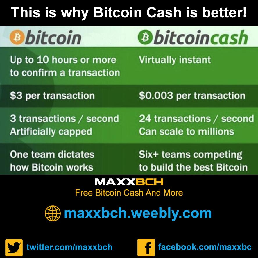 MAXX BCH Bitcoin Cash faucet: [https://maxxbch.weebly.com ...