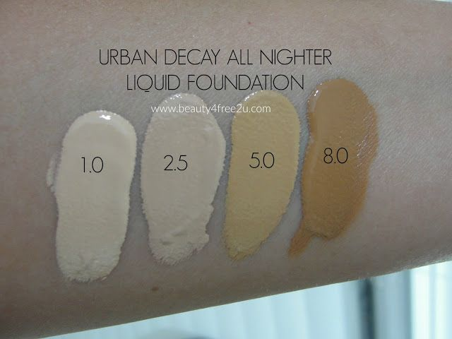 Urban Decay All Nighter Foundation Review Swatches With Images