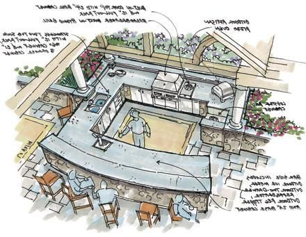 Pin By Dahlys Hamilton On Outdoor Kitchen Outdoor Kitchen Plans