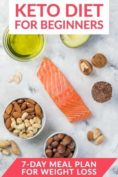 Looking for keto diet tips for beginners? This free 7-day ketogenic diet meal plan covers everything you need to know about the ketogenic diet! From keto food lists (what to eat & avoid on the keto diet) to rules of the ketogenic diet you must have to lose weight & maintain ketosis! Plus, all the ketogenic diet recipes you need for week one including breakfast, lunch, and dinner! #keto #ketorecipes #ketodiet #ketogenic #ketogenicdiet #lowcarb #LCHF #KetogenicDietPlanRecipes