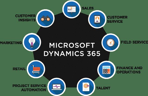 Pin by DFSM Recruitment on Dfsm Recruitment | Microsoft