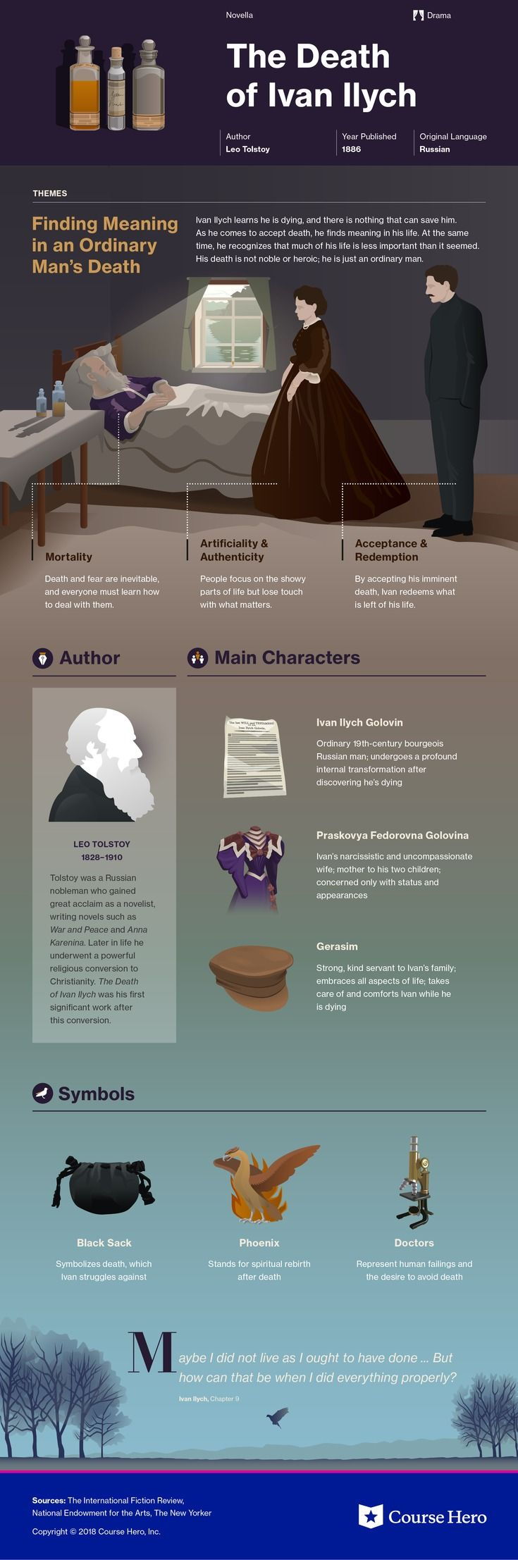 The Death Of Ivan Ilych Study Guide In   Infographics  The Death Of Ivan Ilych Study Guide In   Infographics  Literature   Pinterest  Books Literature And Death