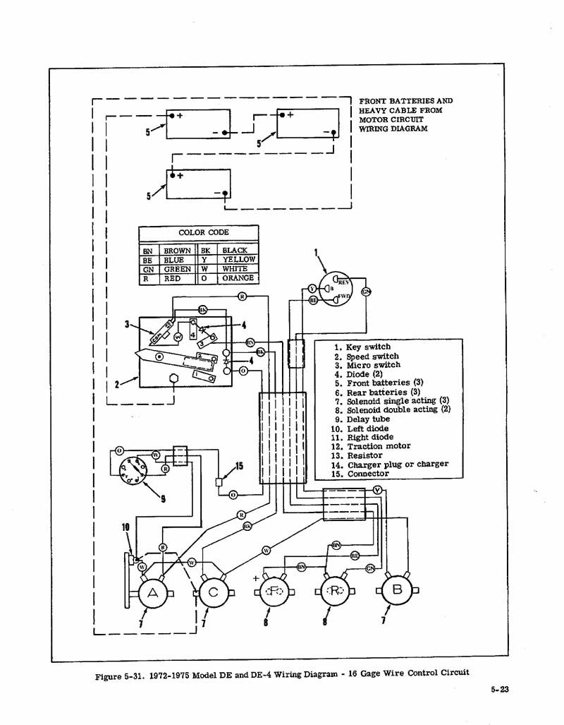 hd72 75de de 4wiringdiagram on columbia par car wiring diagram rh pinterest com