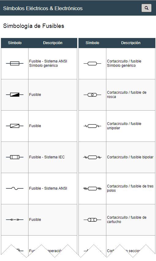 Simbolos de electricidad domiciliaria