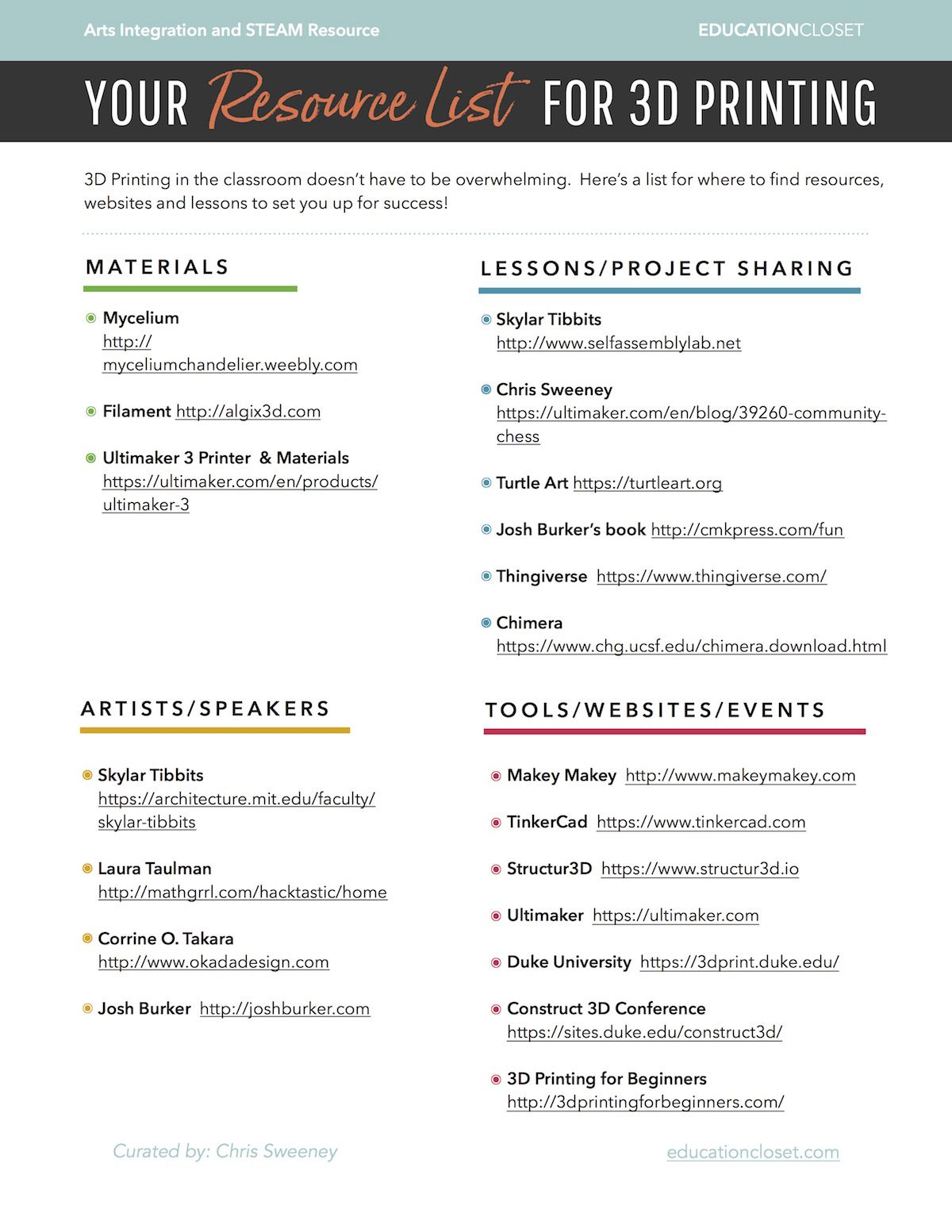 20 Education 3d Printing Resources The Institute For Arts Integration And Steam Business Analyst Resume Resume Examples Job Resume Samples