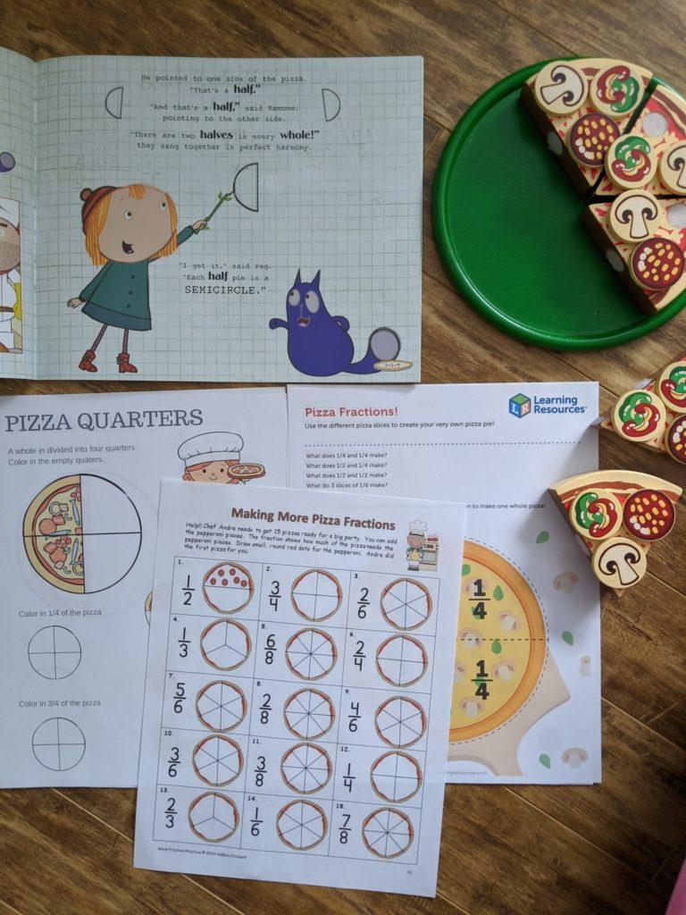 Pizza Fractions Kids Entrepreneur Pizzeria Nature Homeschool Pizza Fractions Fractions Entrepreneur Kids [ 1024 x 768 Pixel ]