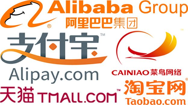 What Exactly Is Alibaba Alibaba Nco Ecommerce Share Prices
