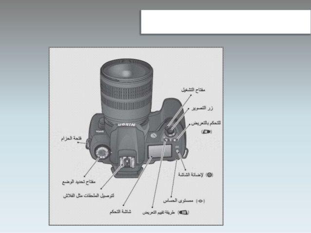 أساسيات التصوير الفوتوغرافي Photography Tips Iphone Branding Design Logo Photography Lessons