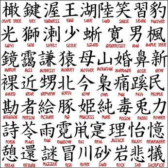 Chinesische Alphabet Chinesisches Alphabet Japanische Tattoos Japanische Schriftzeichen Tattoos
