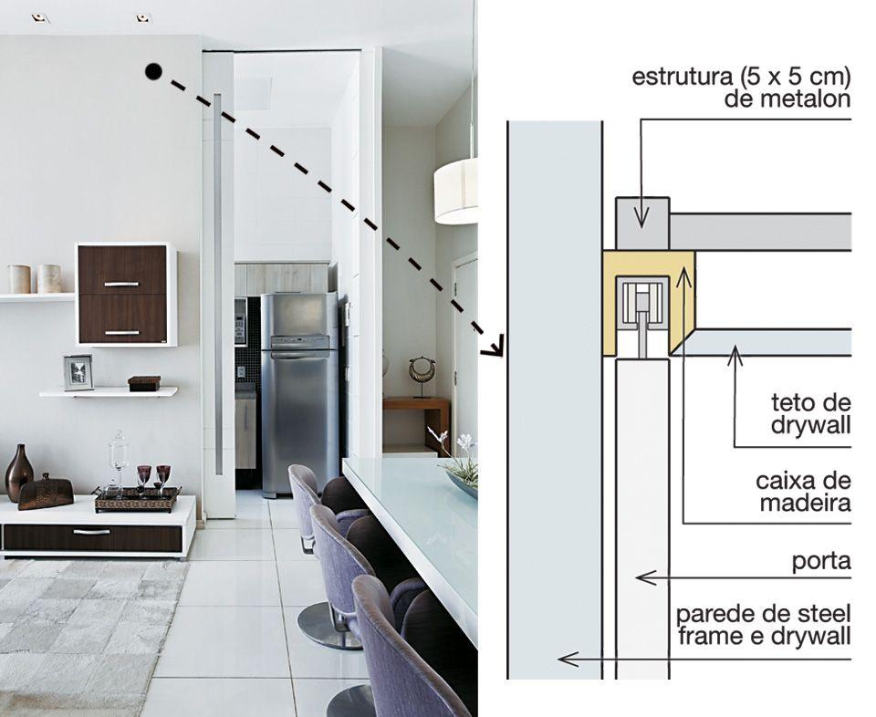Saiba como a instala o de paredes e forros de gesso for Porta m
