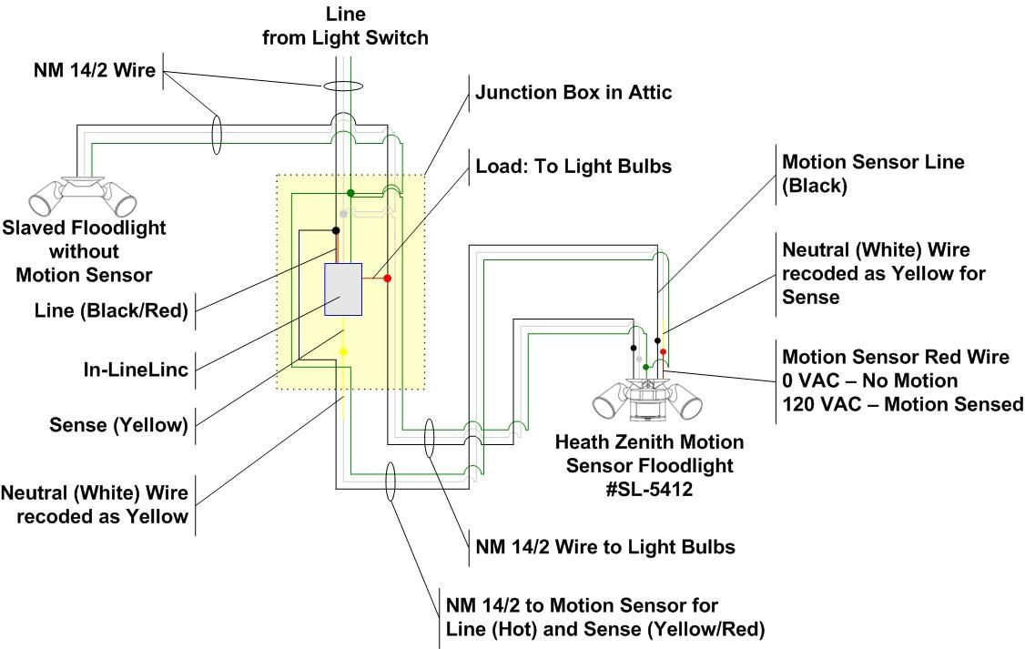 Photo sensor outdoor light wiring diagram httpafshowcaseprop photo sensor outdoor light wiring diagram asfbconference2016 Gallery