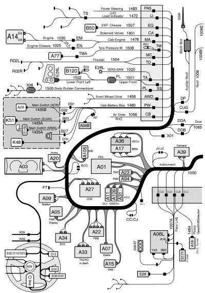 Volvo FM Truck Wiring Diagram