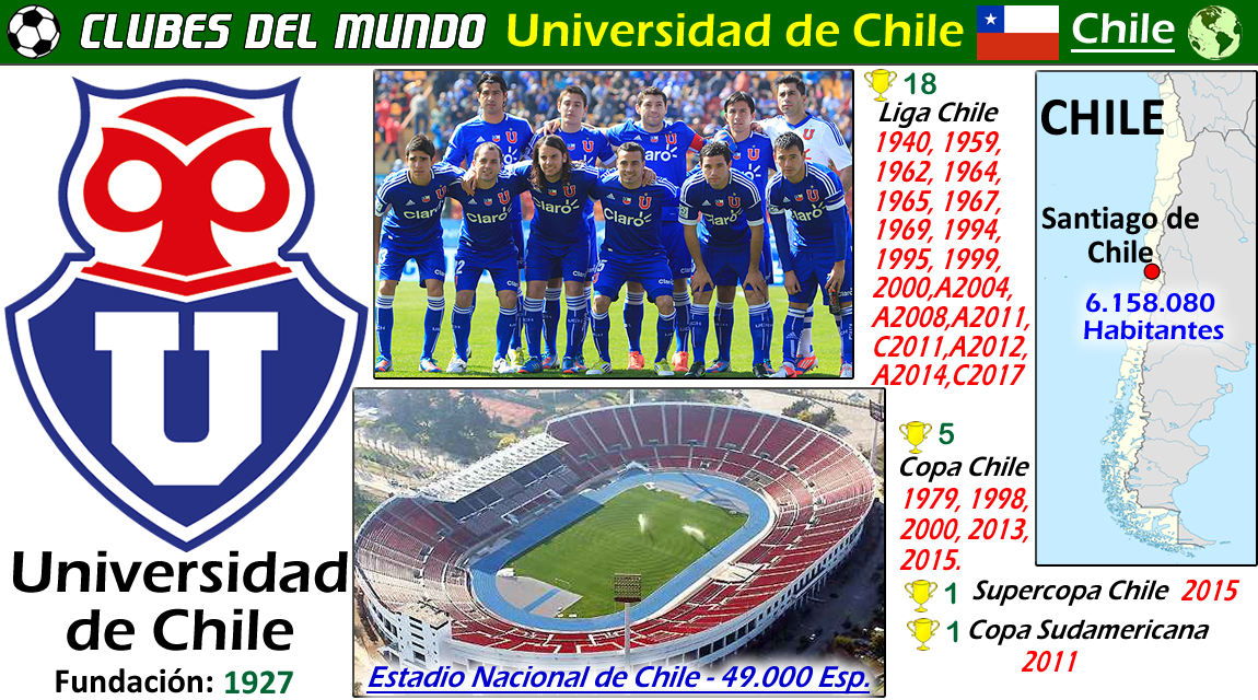 Pin em Chile de Fútbol Football Teams)