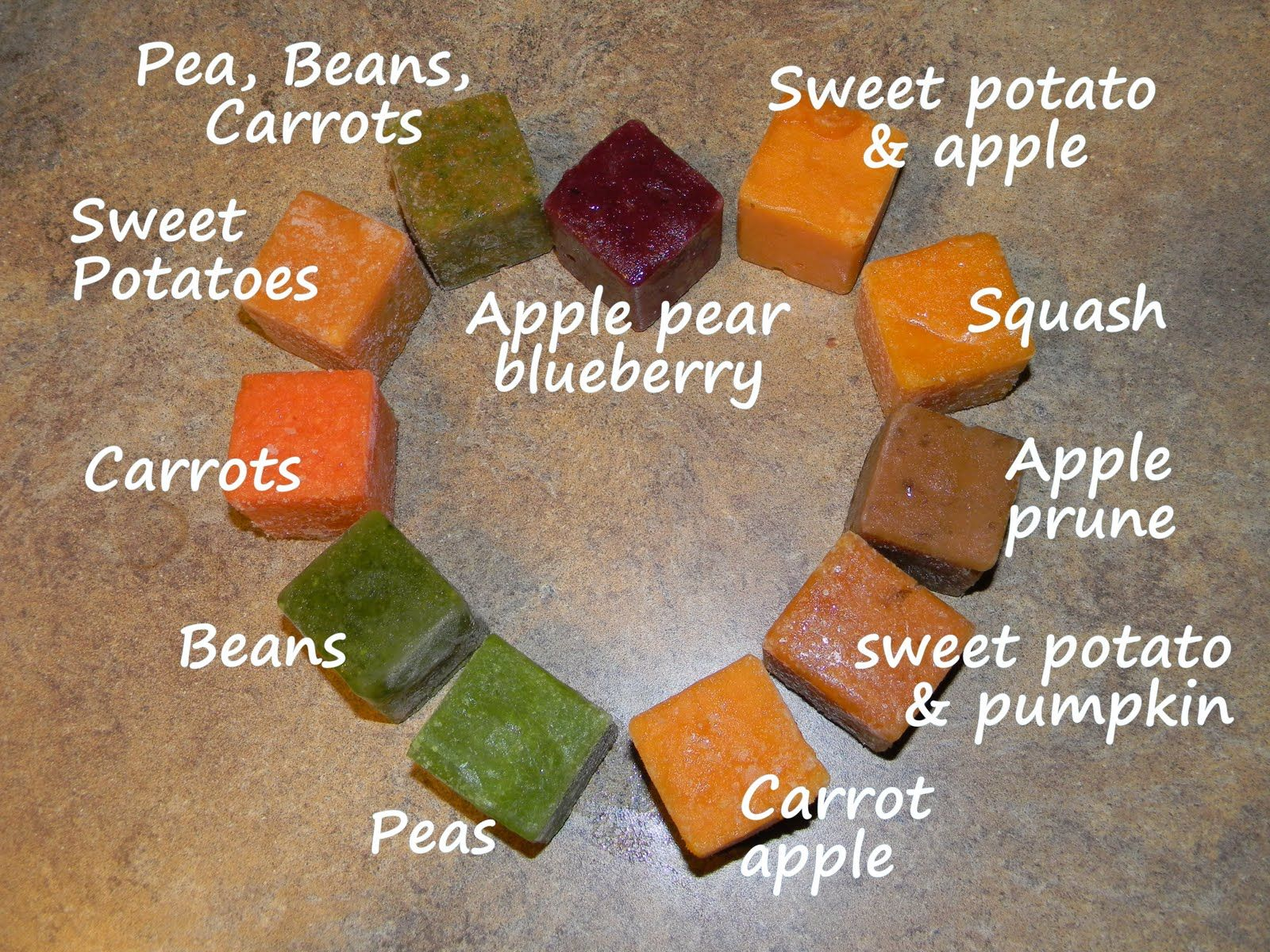 Homemade Baby Food Recipes Frozen In 1oz Cubes Maybe