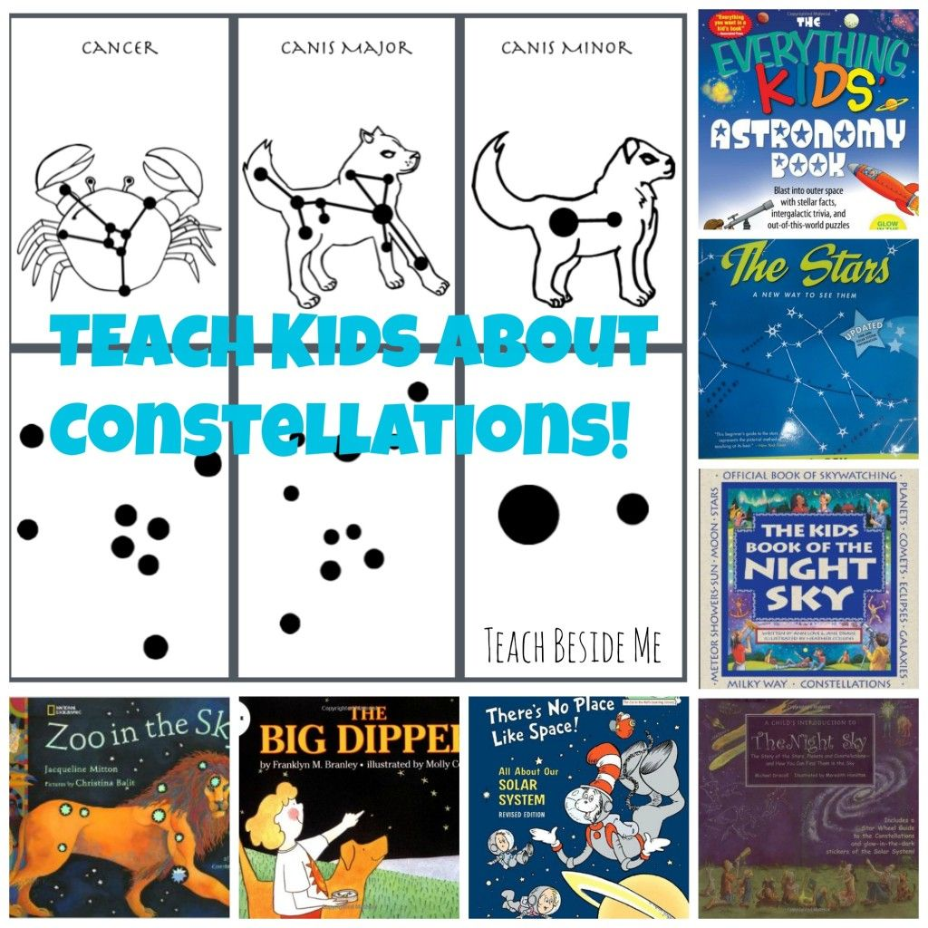 printable constellation cards for kids | Science | Pinterest ...