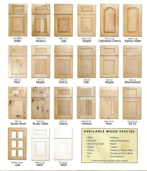 Best 25 kitchen cabinet door styles ideas on pinterest for Types of wood doors are made of